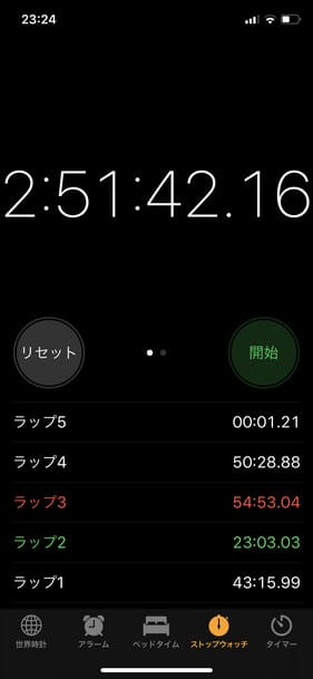 progate(プロゲート)学習-4日目